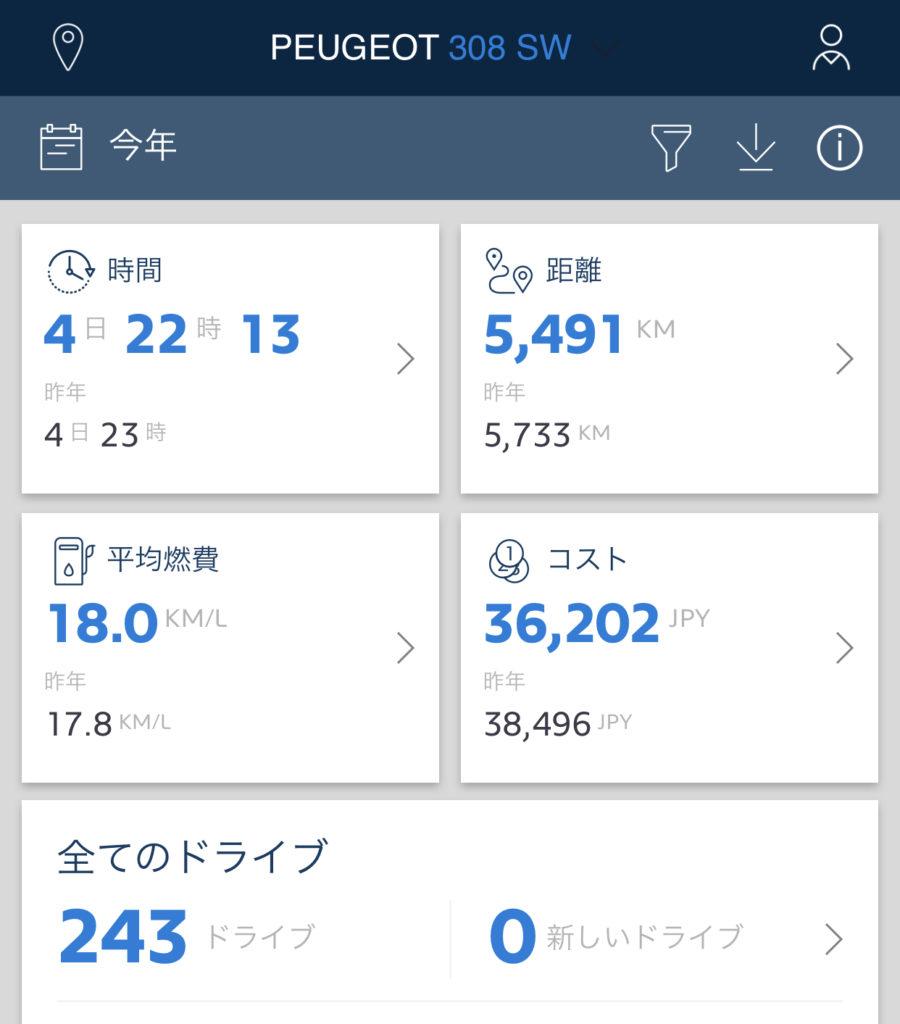 My PEUGEOTアプリ 2019年走行データ
